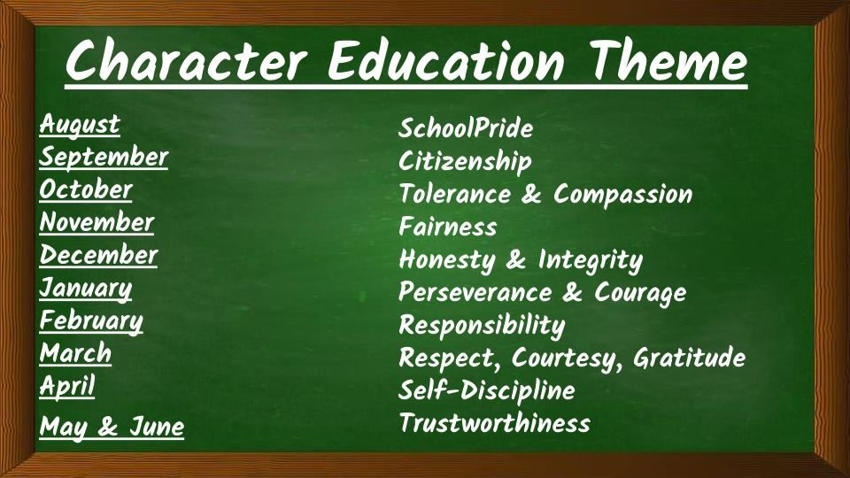 Character Education Themes