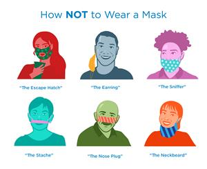 How to properly wear a mask