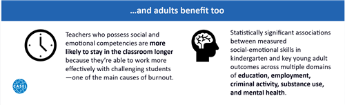 Social and Emtional Learning Adult Benefits