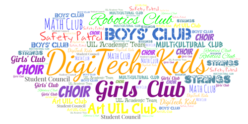 Clubs Word Cloud